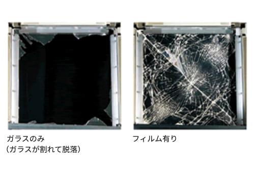 層間変位試験結果の図(フィルム有りだとガラスが飛散しない)