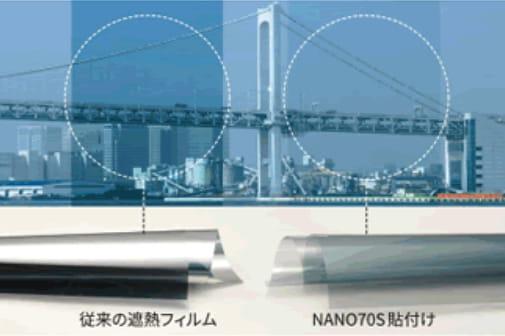 マルチレイヤーNANOシリーズのすぐれた透明性のイメージ図
